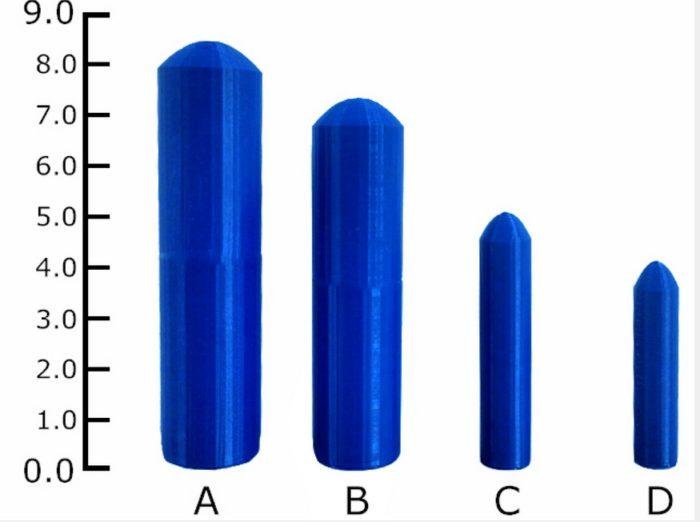 Quelle est la circonférence moyenne du pénis masculin ?